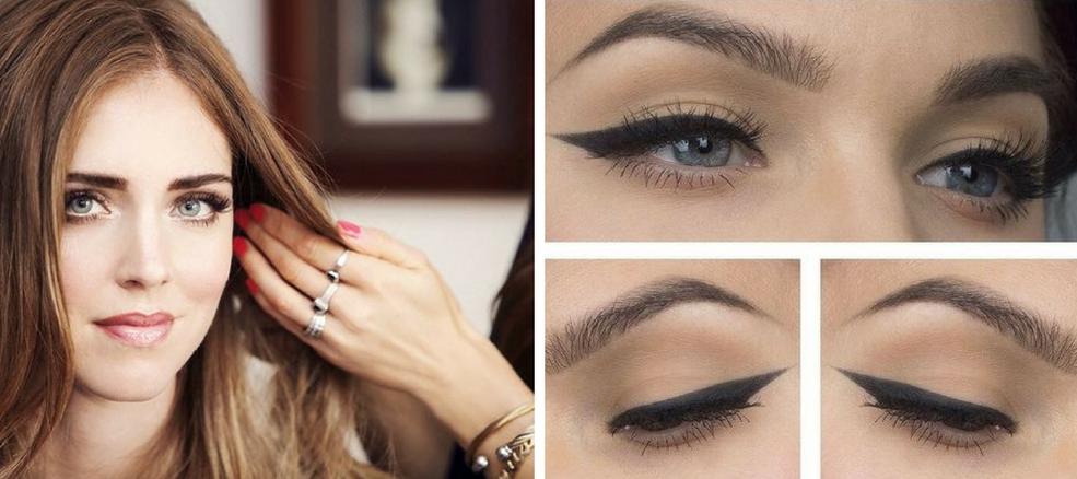 eyeliner εφαρμογη σχημα ματιων προσωπου
